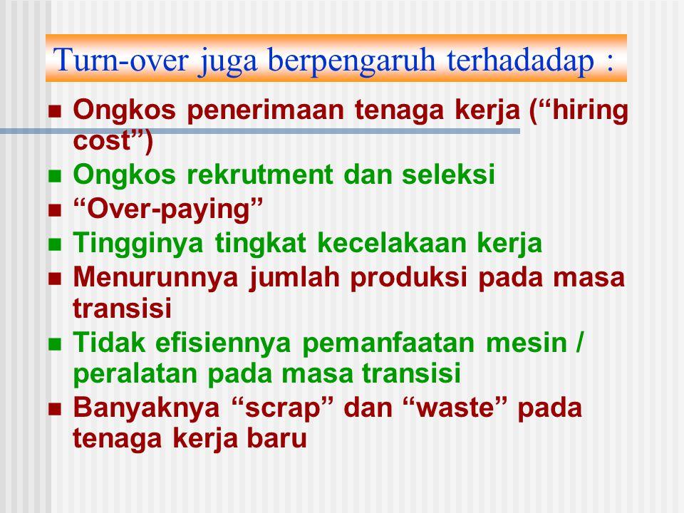 Turn-over juga berpengaruh terhadadap : Ongkos penerimaan tenaga kerja ( hiring cost ) Ongkos rekrutment dan seleksi Over-paying Tingginya tingkat kecelakaan kerja Menurunnya jumlah produksi pada masa transisi Tidak efisiennya pemanfaatan mesin / peralatan pada masa transisi Banyaknya scrap dan waste pada tenaga kerja baru