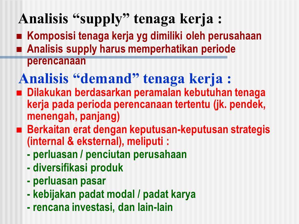 Analisis supply tenaga kerja : Komposisi tenaga kerja yg dimiliki oleh perusahaan Analisis supply harus memperhatikan periode perencanaan Analisis demand tenaga kerja : Dilakukan berdasarkan peramalan kebutuhan tenaga kerja pada perioda perencanaan tertentu (jk.