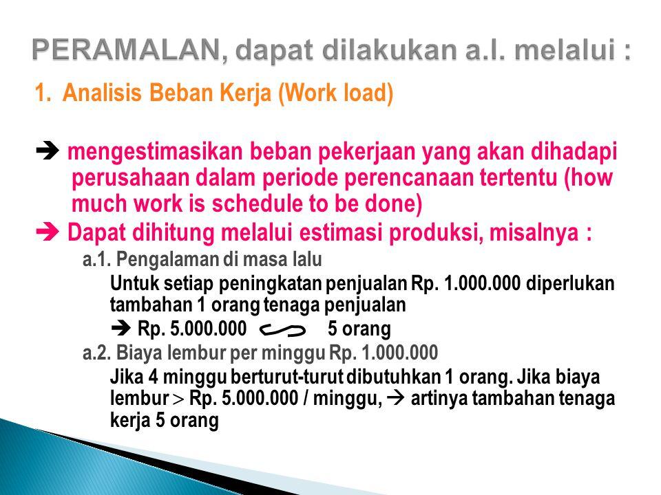 1. Analisis Beban Kerja (Work load)  mengestimasikan beban pekerjaan yang akan dihadapi perusahaan dalam periode perencanaan tertentu (how much work