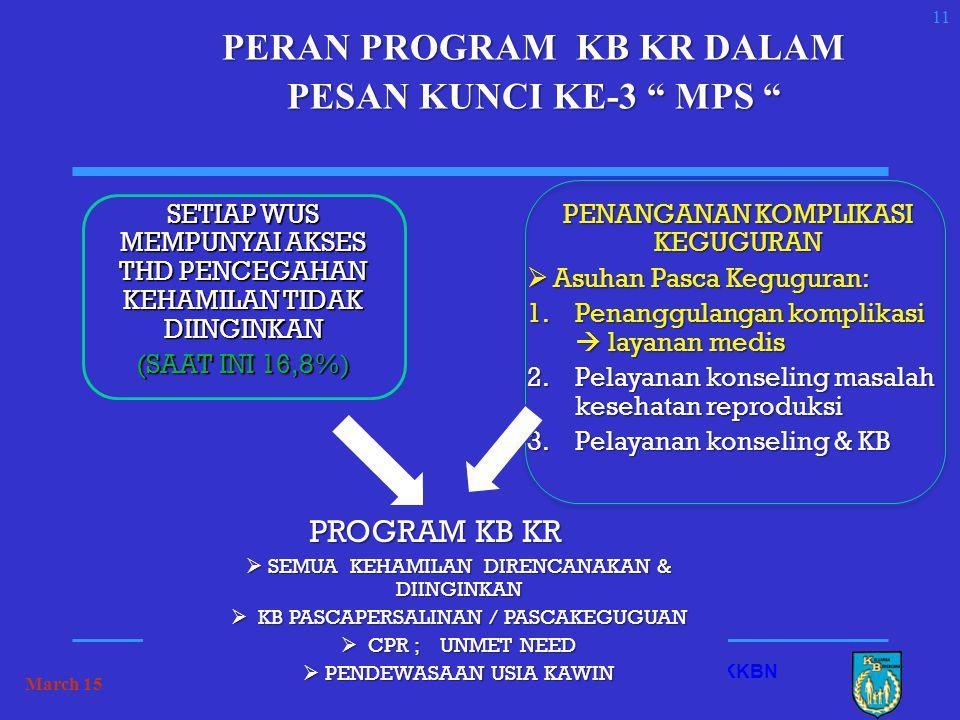 "Tiga Pesan Kunci ""MPS"" 1.Setiap persalinan ditolong tenaga kesehatan terampil 2.Setiap komplikasi obstetri dan neonatal ditangani secara adekuat 3.Set"