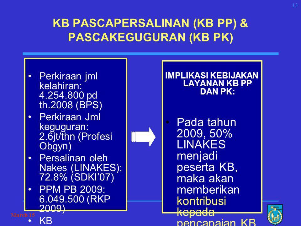 Deputi KB-KR BKKBN 12 STRATEGI PROGRAM KB KR DALAM PESAN KUNCI KE-3 MPS 1.Menurunkan unmet need, kegagalan & komplikasi melalui peningkatan akses dan kualitas pelayanan kontrasepsi 2.Memfokuskan program KB kepada kelompok risiko tinggi melalui sosialisasi dan pencegahan kehamilan berisiko 4 Terlalu 3.Memberikan pengetahuan & edukasi tentang kesehatan reproduksi (KRR) kepada kelompok remaja  Pendewasaan usia kawin 4.Mendekatkan pelayanan KB KR dan distribusi logistik kontrasepsi ke daerah sulit terjangkau dan terpencil dengan kematian ibu tinggi 5.Memberikan layanan KIE KB yang diintegrasikan dengan upaya peningkatan derajat kesehatan ibu, bayi dan anak