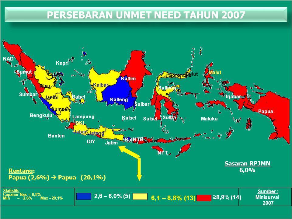 UNMET NEED MENURUT PROVINSI sulut SDKI 2007