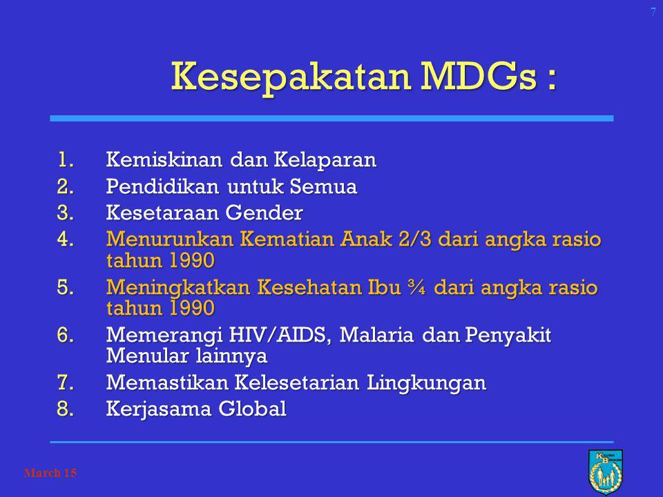 March 15 7 Kesepakatan MDGs : 1.Kemiskinan dan Kelaparan 2.Pendidikan untuk Semua 3.Kesetaraan Gender 4.Menurunkan Kematian Anak 2/3 dari angka rasio tahun 1990 5.Meningkatkan Kesehatan Ibu ¾ dari angka rasio tahun 1990 6.Memerangi HIV/AIDS, Malaria dan Penyakit Menular lainnya 7.Memastikan Kelesetarian Lingkungan 8.Kerjasama Global