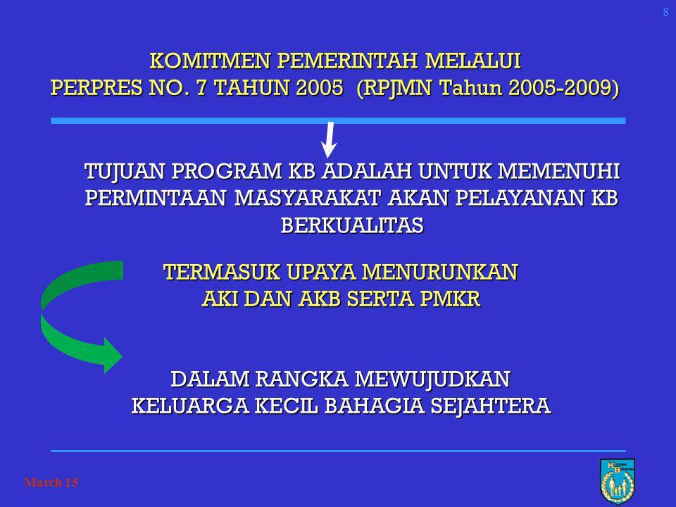 March 15 7 Kesepakatan MDGs : 1.Kemiskinan dan Kelaparan 2.Pendidikan untuk Semua 3.Kesetaraan Gender 4.Menurunkan Kematian Anak 2/3 dari angka rasio