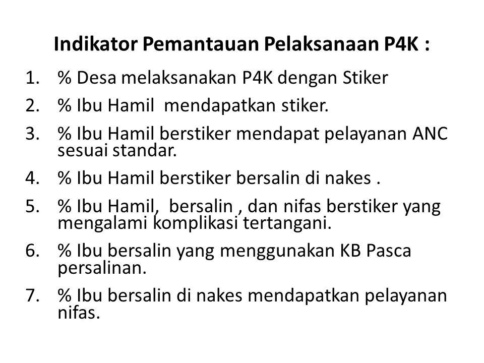 Indikator Pemantauan Pelaksanaan P4K : 1.% Desa melaksanakan P4K dengan Stiker 2.% Ibu Hamil mendapatkan stiker.