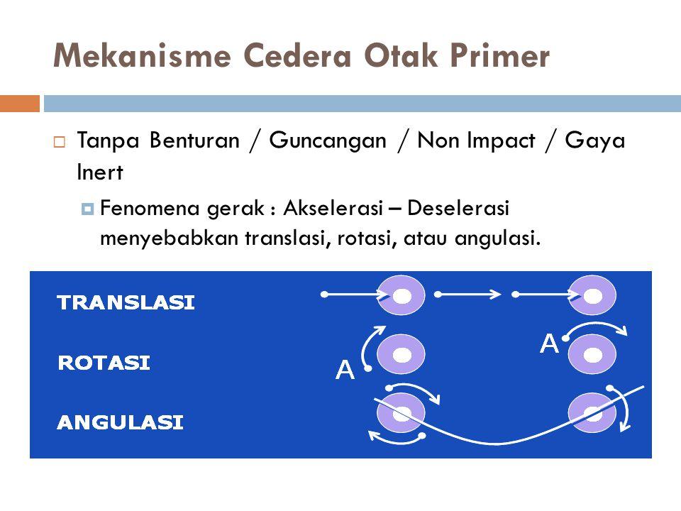 Mekanisme Cedera Otak Primer  Tanpa Benturan / Guncangan / Non Impact / Gaya Inert  Fenomena gerak : Akselerasi – Deselerasi menyebabkan translasi,