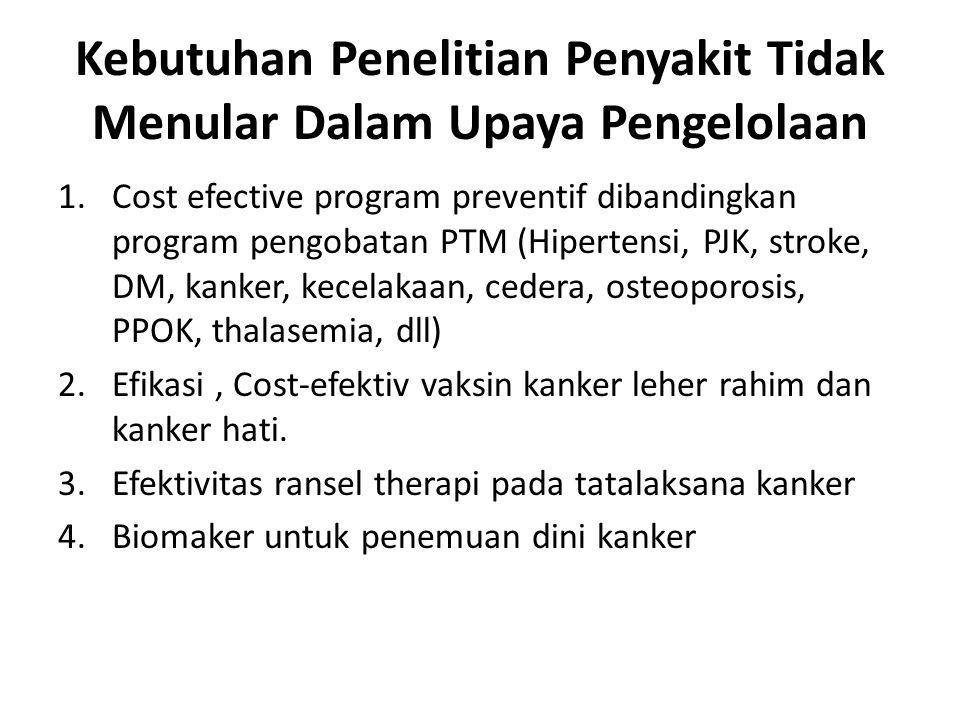 1.Cost efective program preventif dibandingkan program pengobatan PTM (Hipertensi, PJK, stroke, DM, kanker, kecelakaan, cedera, osteoporosis, PPOK, th