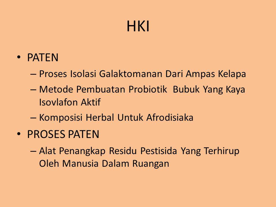HKI PATEN – Proses Isolasi Galaktomanan Dari Ampas Kelapa – Metode Pembuatan Probiotik Bubuk Yang Kaya Isovlafon Aktif – Komposisi Herbal Untuk Afrodi
