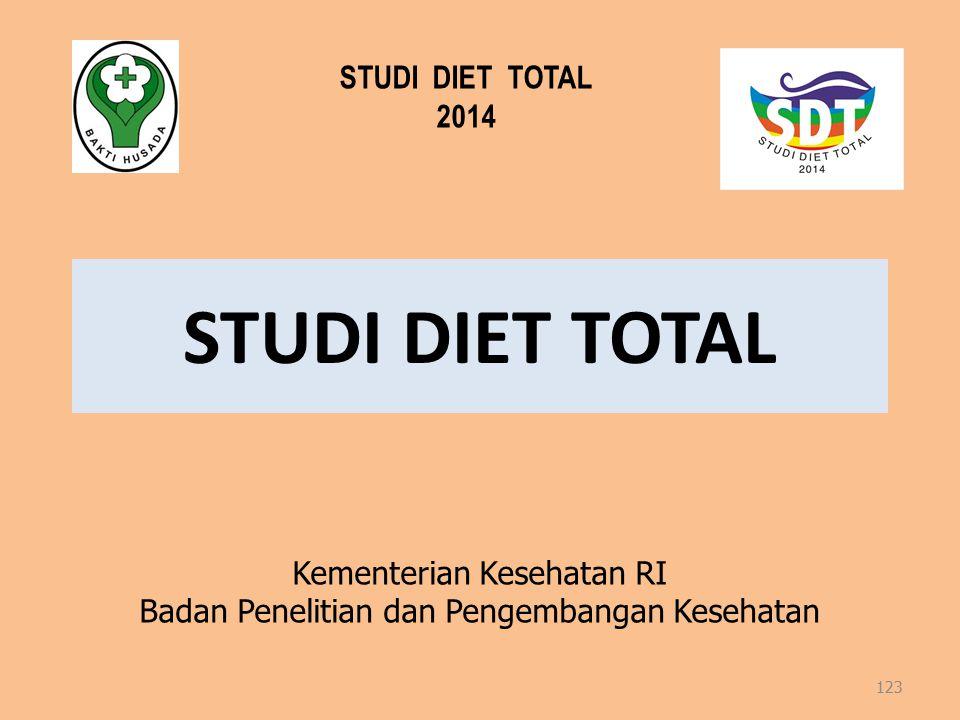 STUDI DIET TOTAL 123 STUDI DIET TOTAL 2014 Kementerian Kesehatan RI Badan Penelitian dan Pengembangan Kesehatan