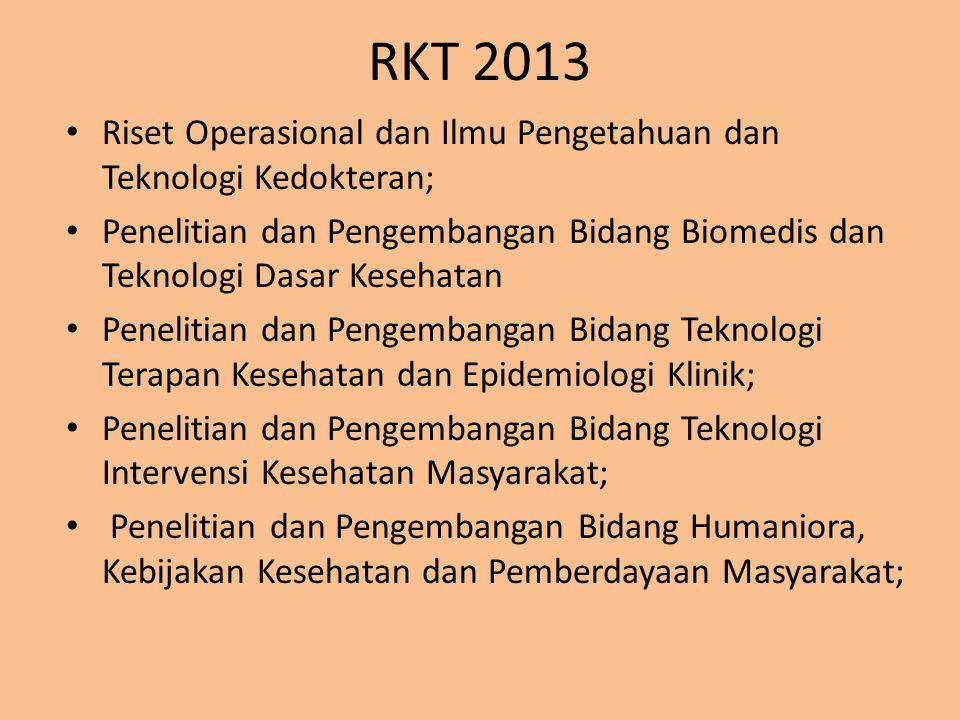 RKT 2013 Riset Operasional dan Ilmu Pengetahuan dan Teknologi Kedokteran; Penelitian dan Pengembangan Bidang Biomedis dan Teknologi Dasar Kesehatan Pe