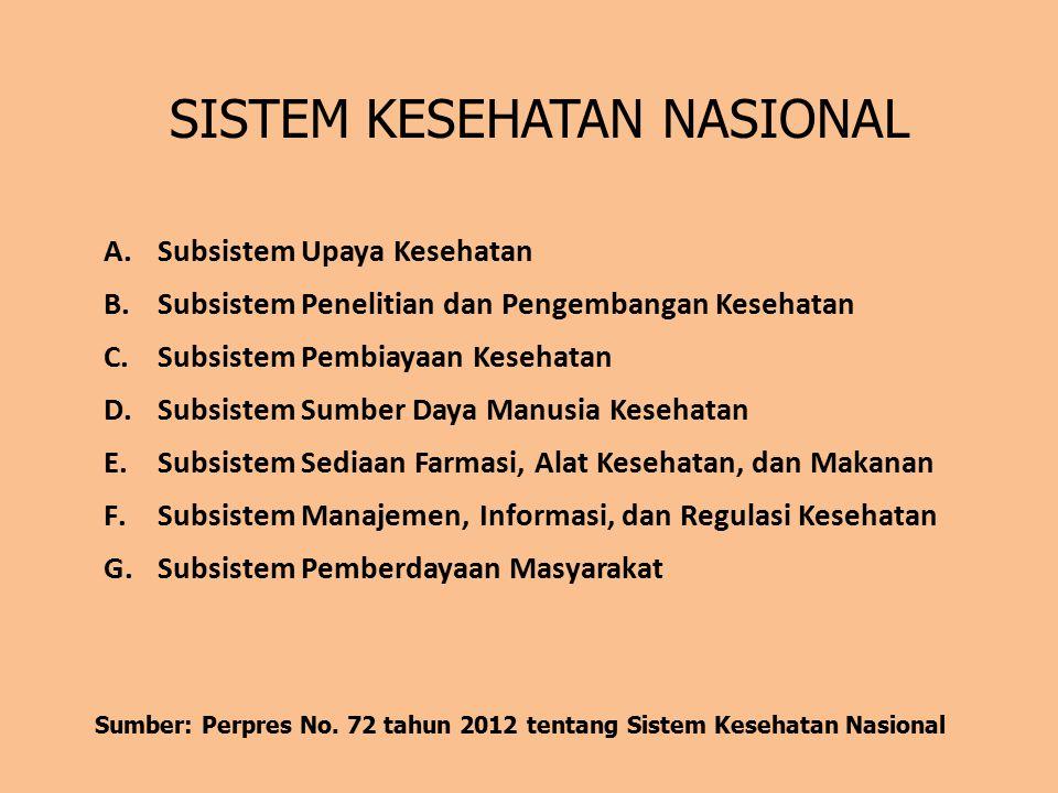 Persetujuan tertulis bagi penelitian dan pengembangan kesehatan terhadap keluarga diberikan oleh kepala keluarga yang bersangkutan dan terhadap masyarakat dalam wilayah tertentu oleh Bupati/Walikotamadya Kepala daerah yang bersangkutan.