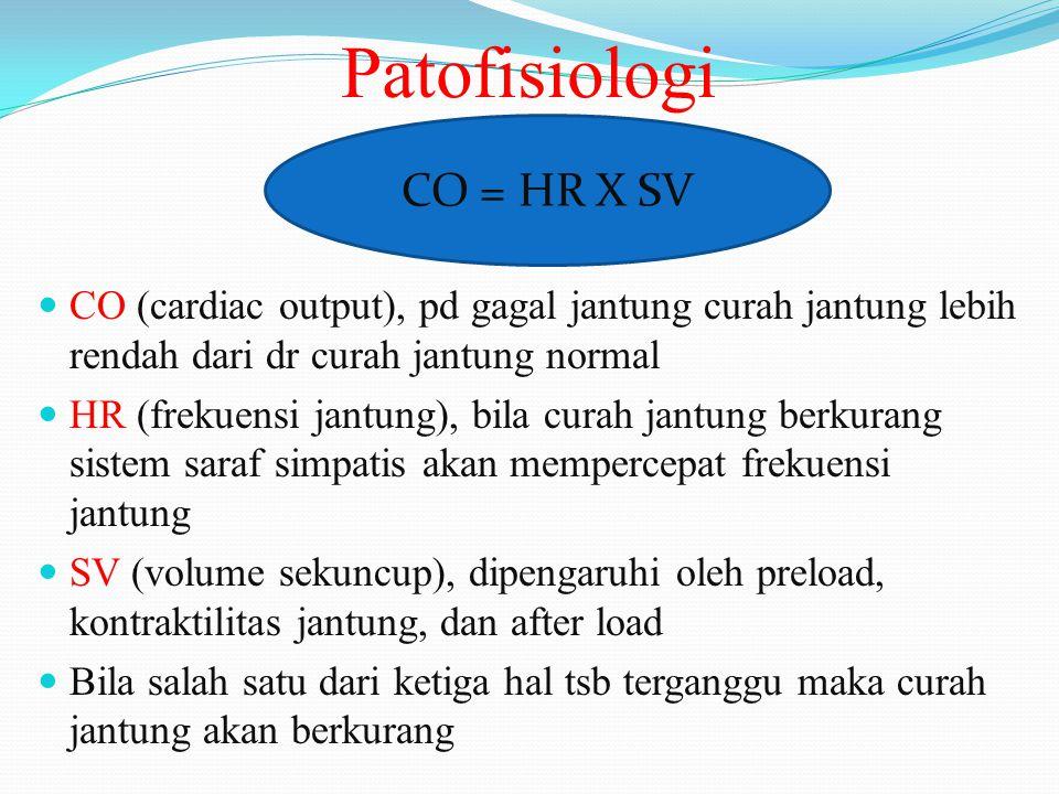 Patofisiologi CO (cardiac output), pd gagal jantung curah jantung lebih rendah dari dr curah jantung normal HR (frekuensi jantung), bila curah jantung berkurang sistem saraf simpatis akan mempercepat frekuensi jantung SV (volume sekuncup), dipengaruhi oleh preload, kontraktilitas jantung, dan after load Bila salah satu dari ketiga hal tsb terganggu maka curah jantung akan berkurang CO = HR X SV