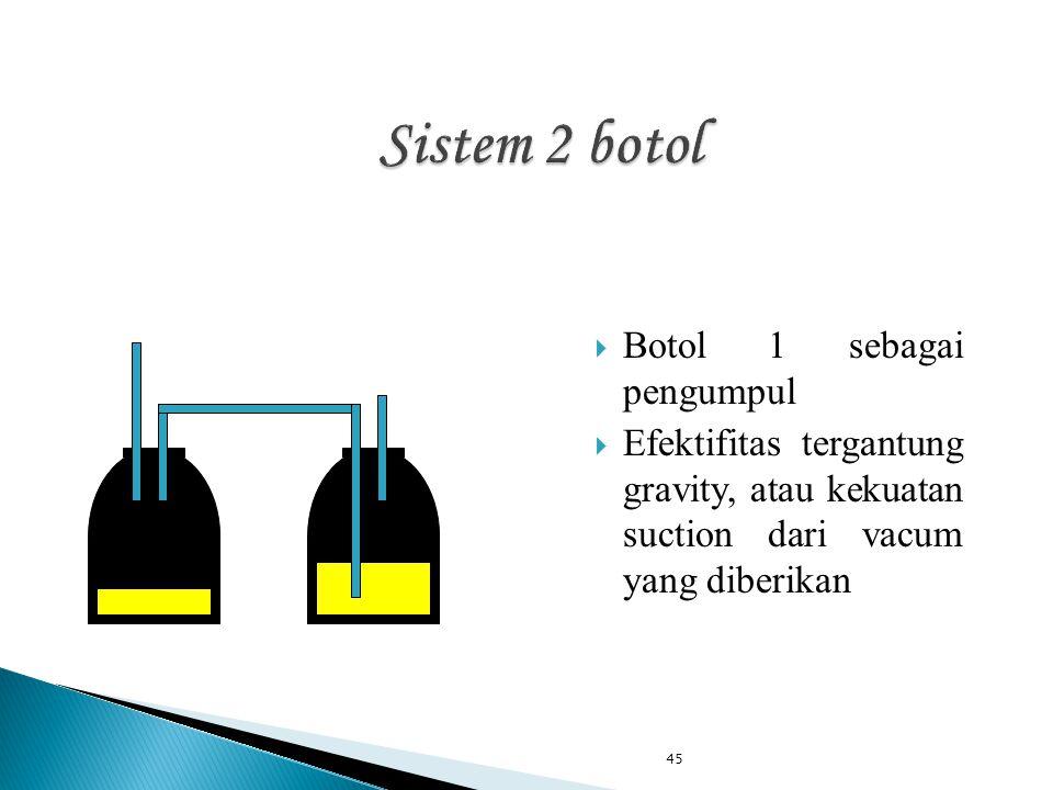 45  Botol 1 sebagai pengumpul  Efektifitas tergantung gravity, atau kekuatan suction dari vacum yang diberikan