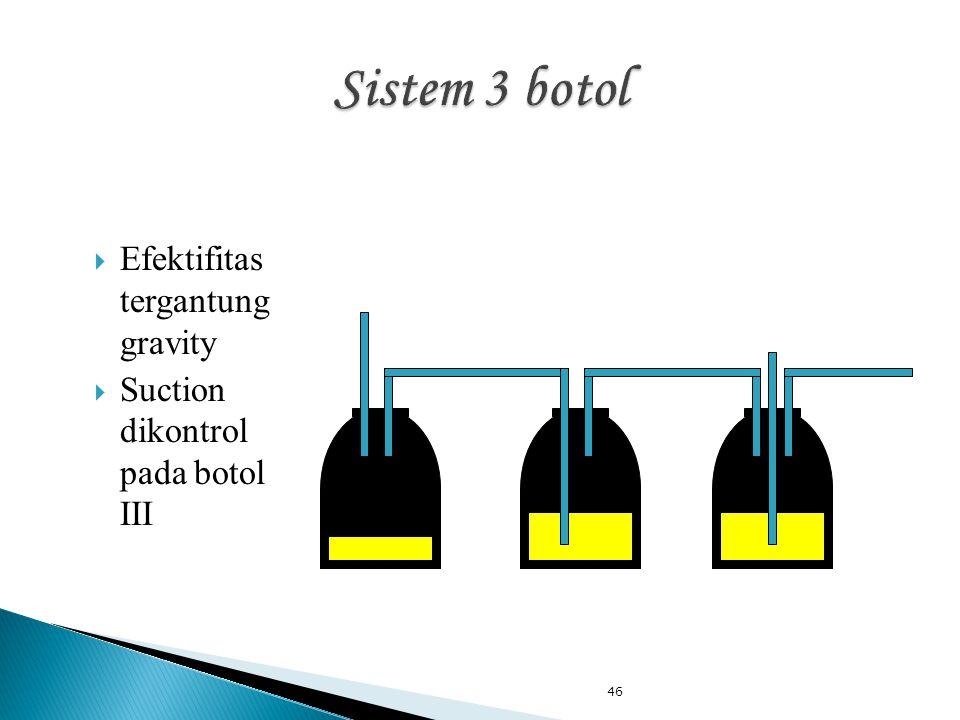 46  Efektifitas tergantung gravity  Suction dikontrol pada botol III