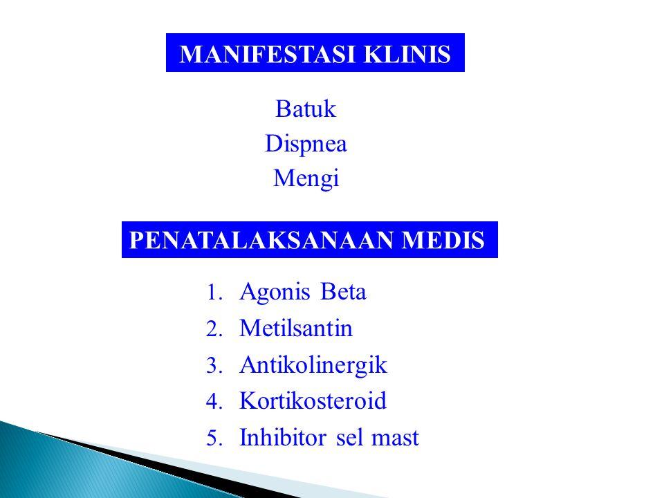Batuk Dispnea Mengi MANIFESTASI KLINIS PENATALAKSANAAN MEDIS 1. Agonis Beta 2. Metilsantin 3. Antikolinergik 4. Kortikosteroid 5. Inhibitor sel mast