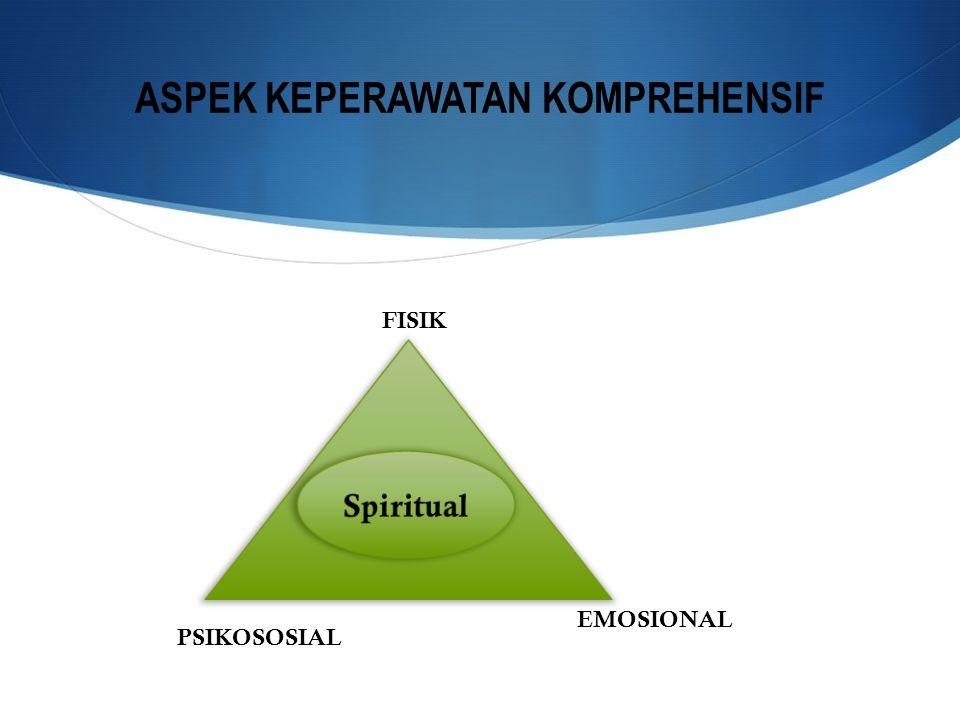 ASPEK KEPERAWATAN KOMPREHENSIF FISIK EMOSIONAL PSIKOSOSIAL