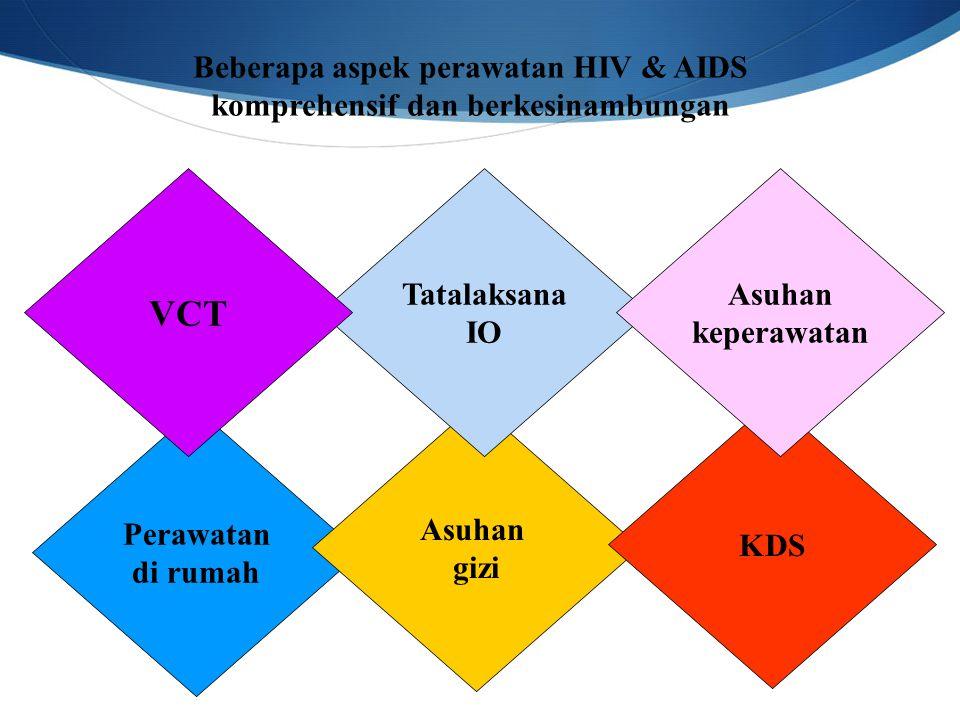 Beberapa aspek perawatan HIV & AIDS komprehensif dan berkesinambungan Perawatan di rumah Asuhan gizi KDS Tatalaksana IO Asuhan keperawatan VCT