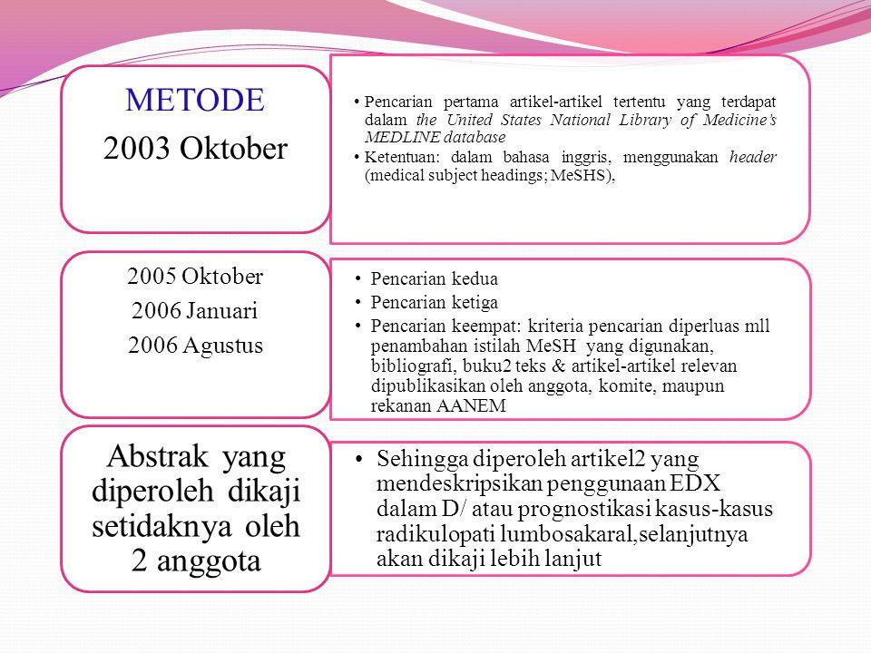 Kriteria inklusi Lingkup pengkajian: hanya pada metode elektrofisiologis standar (EMG, pemetaan paraspinalis [paraspinal mapping, PM], konduksi saraf [termasuk H-reflex dan F-wave], dan potensial bangkitan motorik melalui stimulasi radiks saraf dan potensial bangkitan somatosensorik Kajian dilakukan terhadap studi yg memenuhi 4 dari 8 kriteria 1.