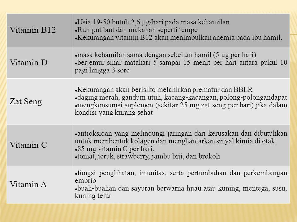 Vitamin B12 Usia 19-50 butuh 2,6 μg/hari pada masa kehamilan Rumput laut dan makanan seperti tempe Kekurangan vitamin B12 akan menimbulkan anemia pada