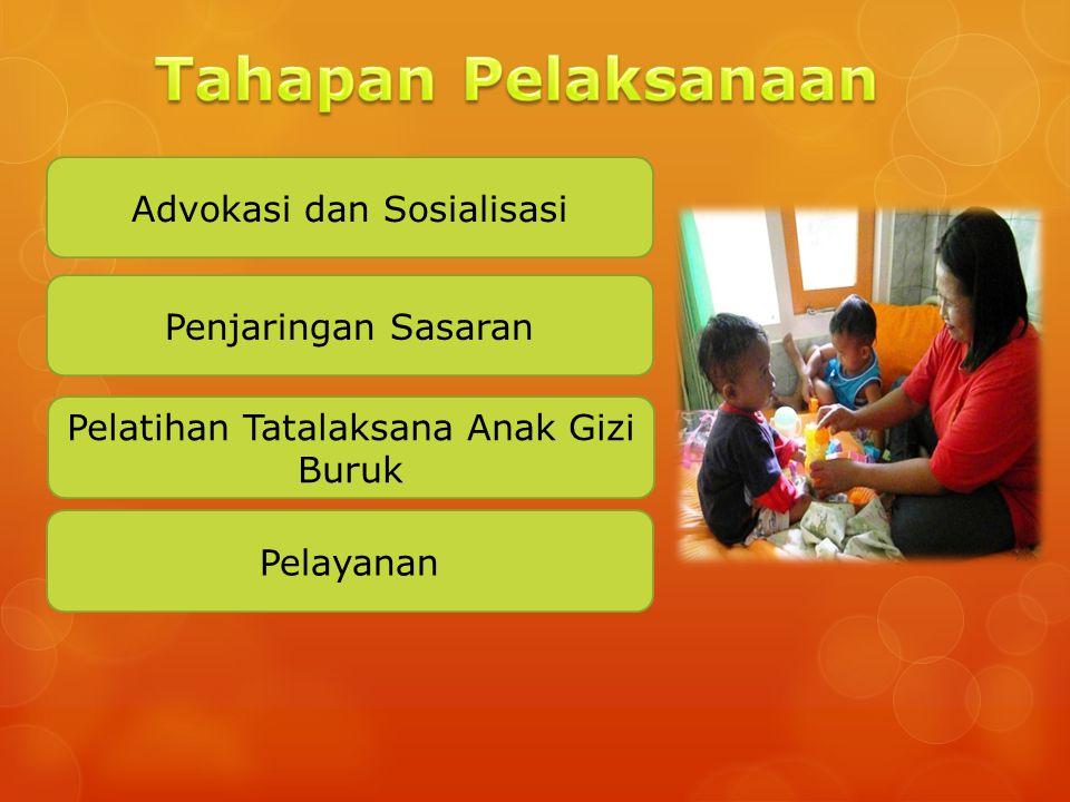 Advokasi dan Sosialisasi Penjaringan Sasaran Pelatihan Tatalaksana Anak Gizi Buruk Pelayanan