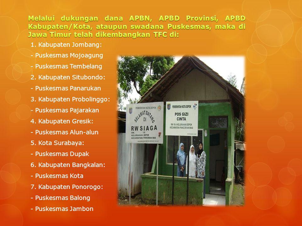1. Kabupaten Jombang: - Puskesmas Mojoagung - Puskesmas Tembelang 2. Kabupaten Situbondo: - Puskesmas Panarukan 3. Kabupaten Probolinggo: - Puskesmas