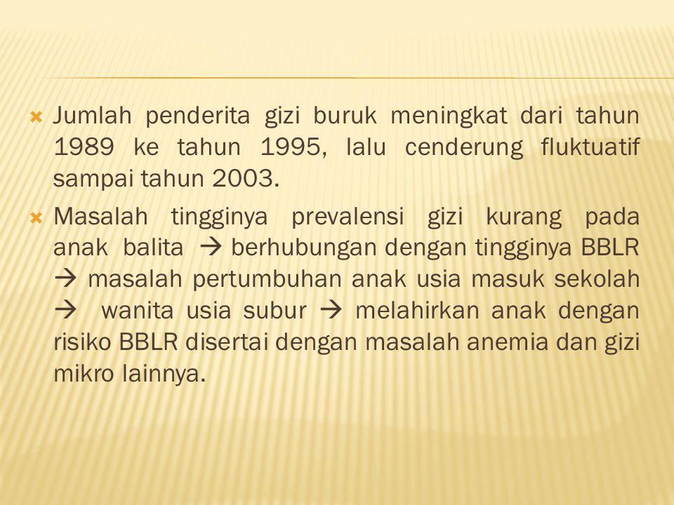 1.Kabupaten Jombang: - Puskesmas Mojoagung - Puskesmas Tembelang 2.
