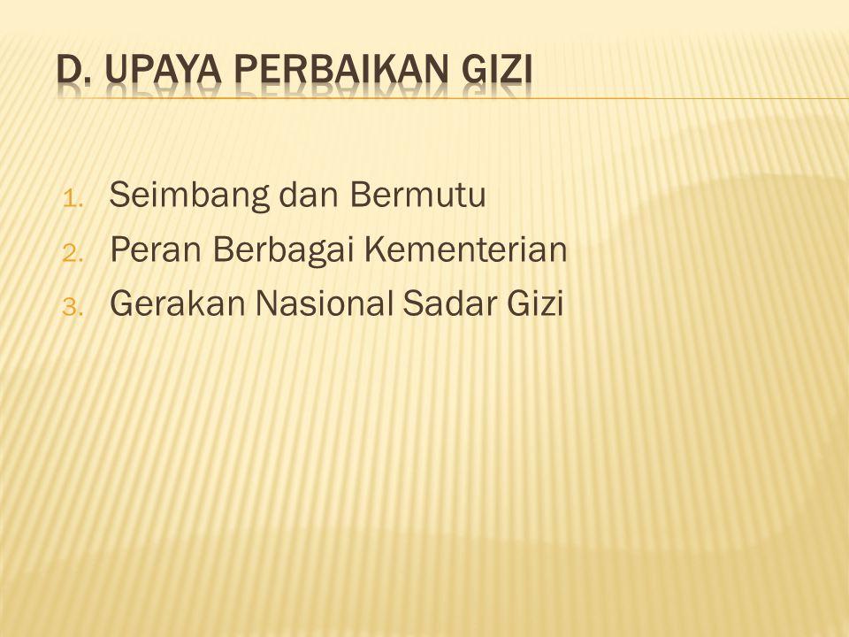 1. Seimbang dan Bermutu 2. Peran Berbagai Kementerian 3. Gerakan Nasional Sadar Gizi