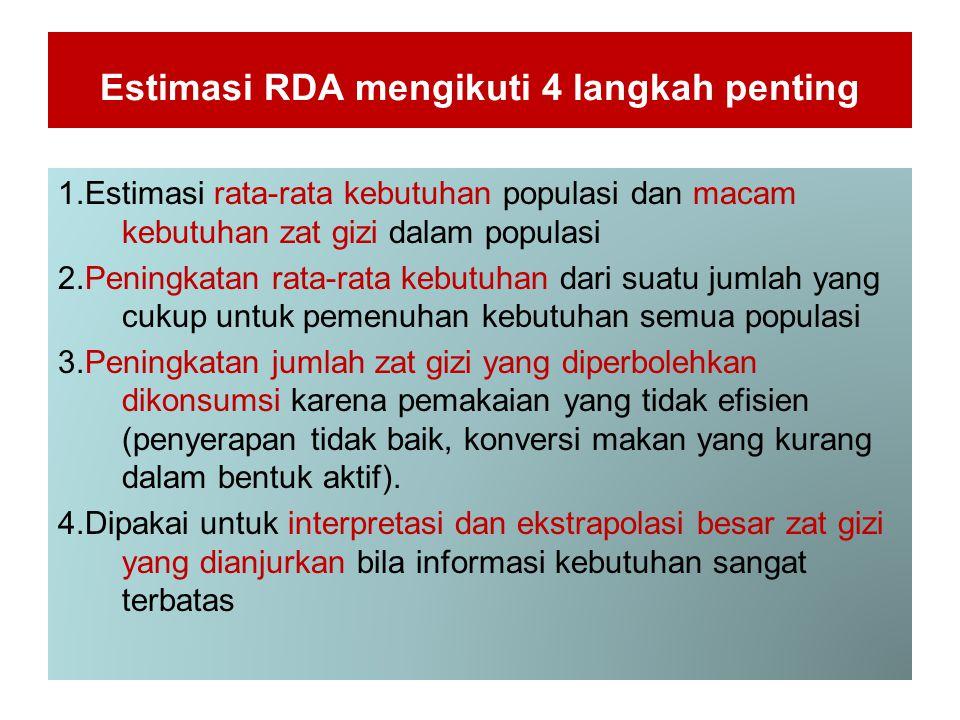 Estimasi RDA mengikuti 4 langkah penting 1.Estimasi rata-rata kebutuhan populasi dan macam kebutuhan zat gizi dalam populasi 2.Peningkatan rata-rata k