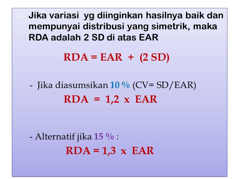  Jika variasi yg diinginkan hasilnya baik dan mempunyai distribusi yang simetrik, maka RDA adalah 2 SD di atas EAR RDA = EAR + (2 SD)  - Jika diasum