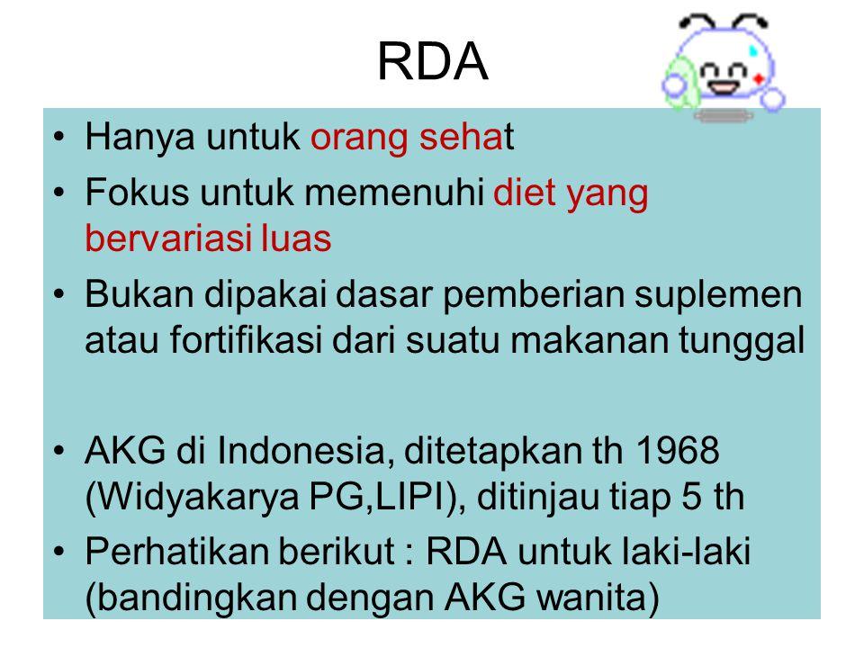  Jika variasi yg diinginkan hasilnya baik dan mempunyai distribusi yang simetrik, maka RDA adalah 2 SD di atas EAR RDA = EAR + (2 SD)  - Jika diasumsikan 10 % (CV= SD/EAR)  RDA = 1,2 x EAR - Alternatif jika 15 % : RDA = 1,3 x EAR  Jika variasi yg diinginkan hasilnya baik dan mempunyai distribusi yang simetrik, maka RDA adalah 2 SD di atas EAR RDA = EAR + (2 SD)  - Jika diasumsikan 10 % (CV= SD/EAR)  RDA = 1,2 x EAR - Alternatif jika 15 % : RDA = 1,3 x EAR