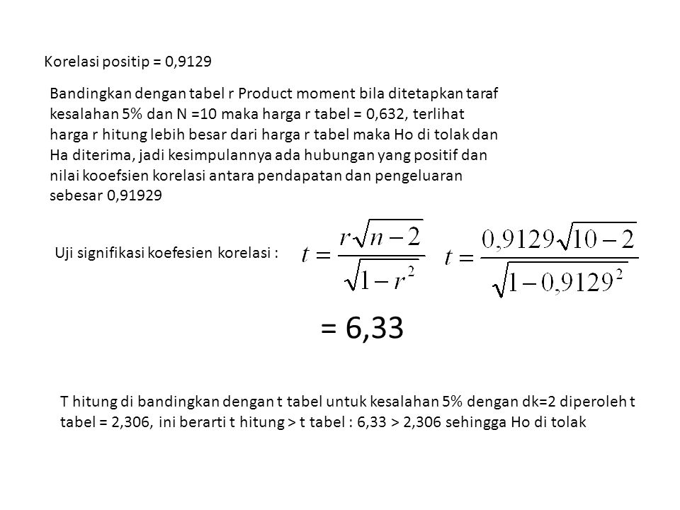 Korelasi positip = 0,9129 Bandingkan dengan tabel r Product moment bila ditetapkan taraf kesalahan 5% dan N =10 maka harga r tabel = 0,632, terlihat harga r hitung lebih besar dari harga r tabel maka Ho di tolak dan Ha diterima, jadi kesimpulannya ada hubungan yang positif dan nilai kooefsien korelasi antara pendapatan dan pengeluaran sebesar 0,91929 Uji signifikasi koefesien korelasi : = 6,33 T hitung di bandingkan dengan t tabel untuk kesalahan 5% dengan dk=2 diperoleh t tabel = 2,306, ini berarti t hitung > t tabel : 6,33 > 2,306 sehingga Ho di tolak