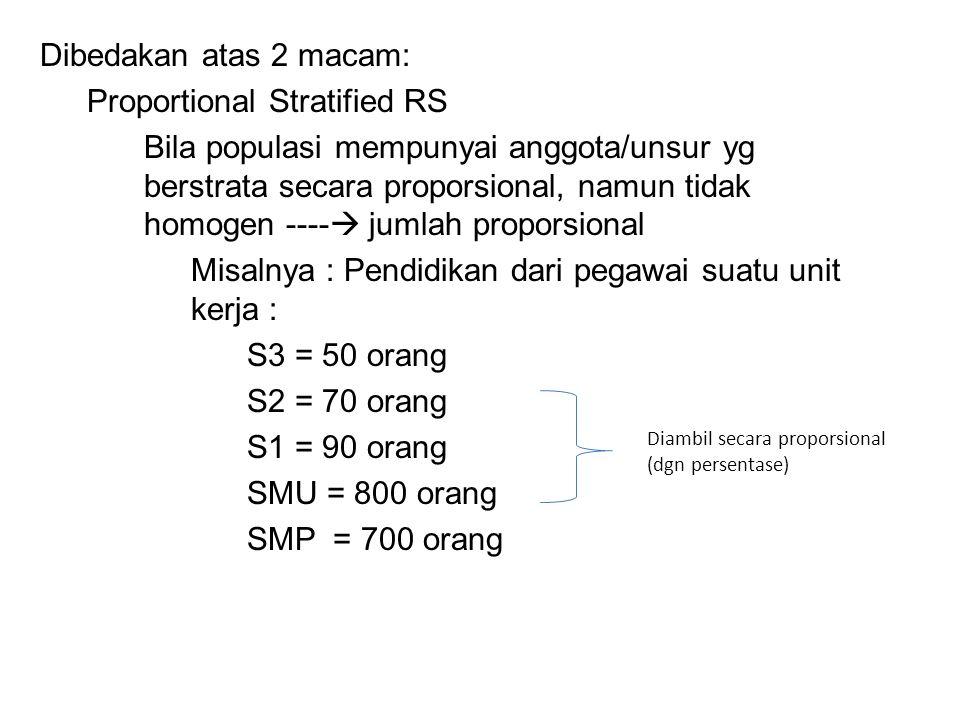 Dibedakan atas 2 macam: Proportional Stratified RS Bila populasi mempunyai anggota/unsur yg berstrata secara proporsional, namun tidak homogen ---- 