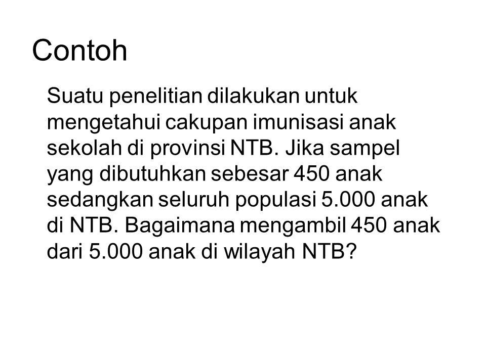 Contoh Suatu penelitian dilakukan untuk mengetahui cakupan imunisasi anak sekolah di provinsi NTB. Jika sampel yang dibutuhkan sebesar 450 anak sedang