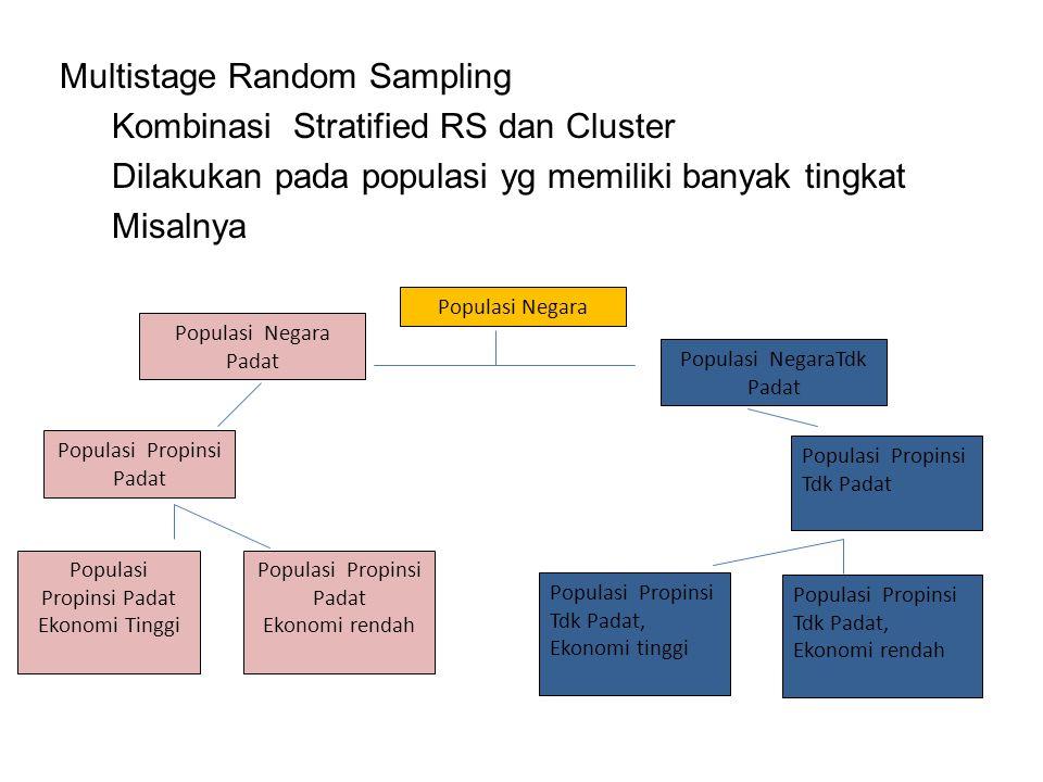 Multistage Random Sampling Kombinasi Stratified RS dan Cluster Dilakukan pada populasi yg memiliki banyak tingkat Misalnya Populasi Negara Populasi Ne