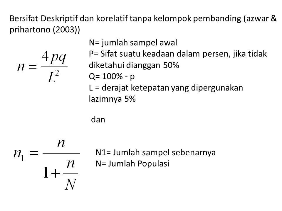 Bersifat Deskriptif dan korelatif tanpa kelompok pembanding (azwar & prihartono (2003)) N= jumlah sampel awal P= Sifat suatu keadaan dalam persen, jik