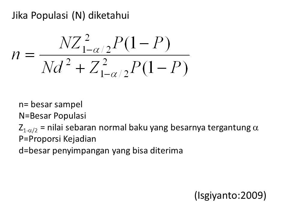 Jika Populasi (N) diketahui n= besar sampel N=Besar Populasi Z 1-  /2 = nilai sebaran normal baku yang besarnya tergantung  P=Proporsi Kejadian d=besar penyimpangan yang bisa diterima (Isgiyanto:2009)