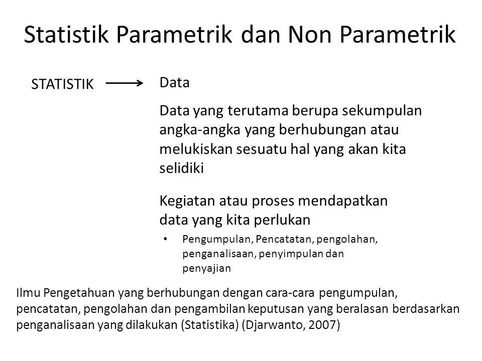 STATISTIK Data Data yang terutama berupa sekumpulan angka-angka yang berhubungan atau melukiskan sesuatu hal yang akan kita selidiki Kegiatan atau proses mendapatkan data yang kita perlukan Pengumpulan, Pencatatan, pengolahan, penganalisaan, penyimpulan dan penyajian Ilmu Pengetahuan yang berhubungan dengan cara-cara pengumpulan, pencatatan, pengolahan dan pengambilan keputusan yang beralasan berdasarkan penganalisaan yang dilakukan (Statistika) (Djarwanto, 2007)