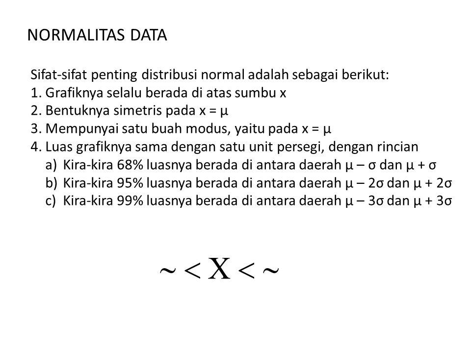 NORMALITAS DATA Sifat-sifat penting distribusi normal adalah sebagai berikut: 1. Grafiknya selalu berada di atas sumbu x 2. Bentuknya simetris pada x