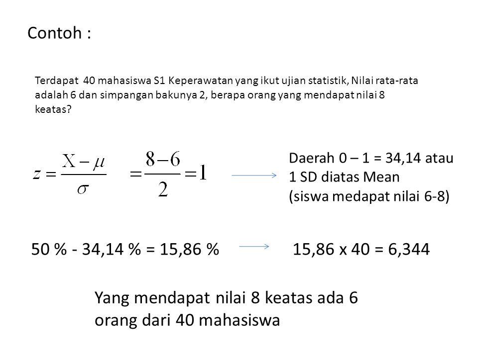 Contoh : Terdapat 40 mahasiswa S1 Keperawatan yang ikut ujian statistik, Nilai rata-rata adalah 6 dan simpangan bakunya 2, berapa orang yang mendapat nilai 8 keatas.