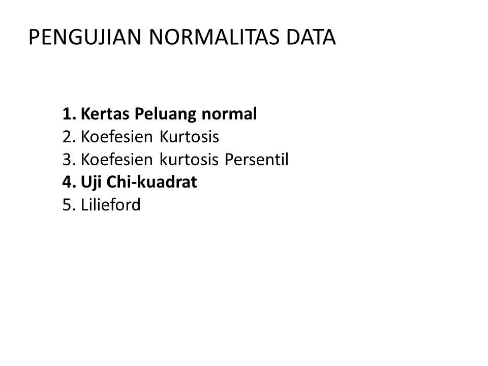 PENGUJIAN NORMALITAS DATA 1.Kertas Peluang normal 2.Koefesien Kurtosis 3.Koefesien kurtosis Persentil 4.Uji Chi-kuadrat 5.Lilieford