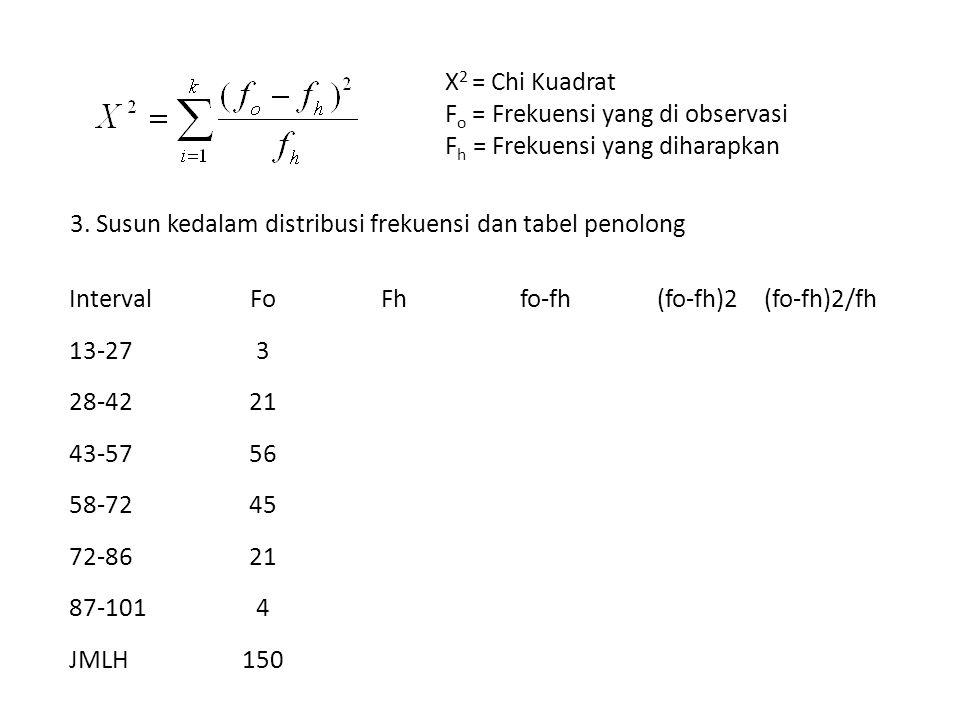 X 2 = Chi Kuadrat F o = Frekuensi yang di observasi F h = Frekuensi yang diharapkan 3. Susun kedalam distribusi frekuensi dan tabel penolong IntervalF