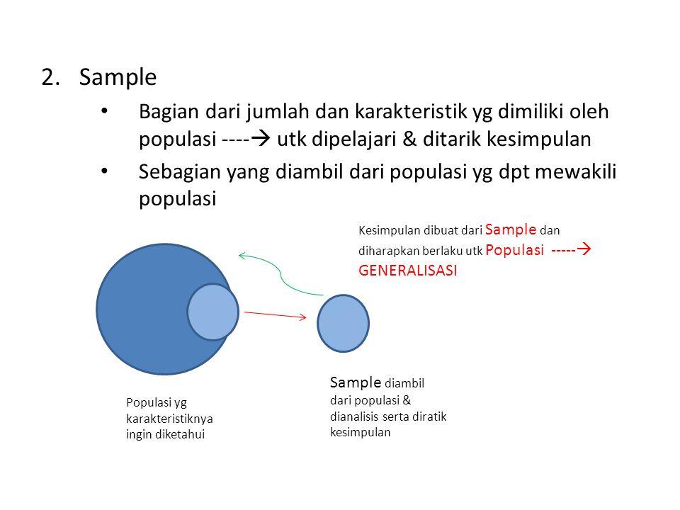 2.Sample Bagian dari jumlah dan karakteristik yg dimiliki oleh populasi ----  utk dipelajari & ditarik kesimpulan Sebagian yang diambil dari populasi yg dpt mewakili populasi Populasi yg karakteristiknya ingin diketahui Sample diambil dari populasi & dianalisis serta diratik kesimpulan Kesimpulan dibuat dari Sample dan diharapkan berlaku utk Populasi -----  GENERALISASI
