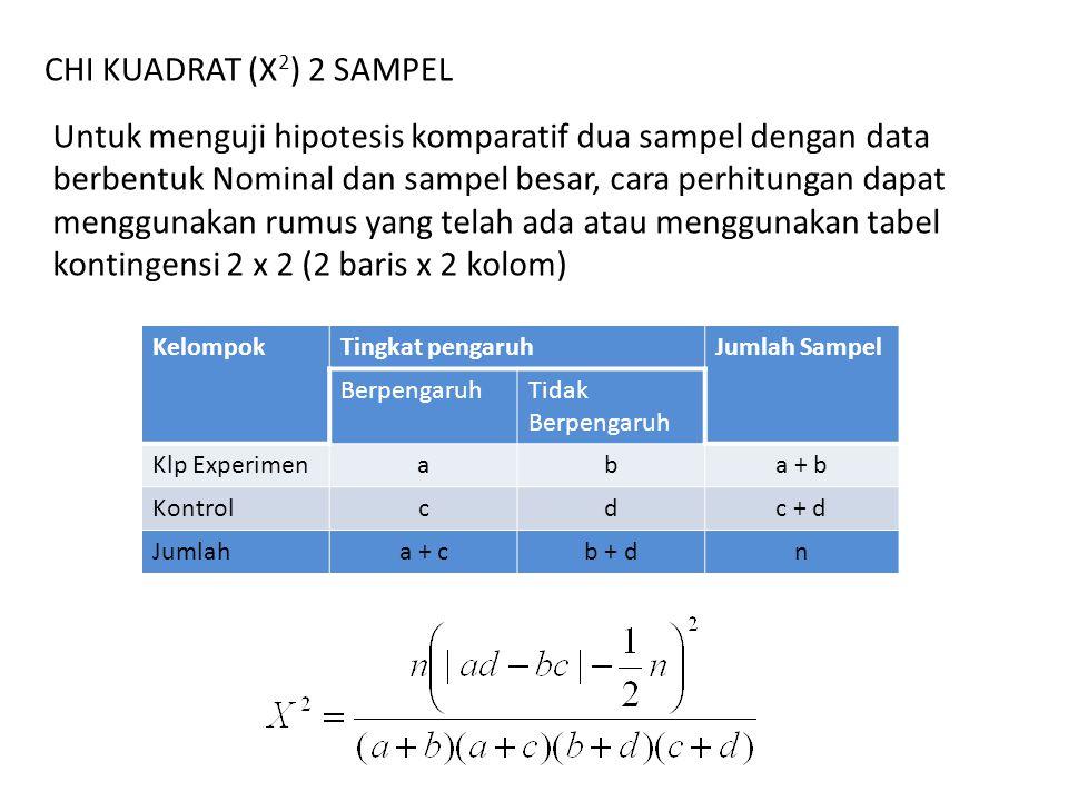 CHI KUADRAT (X 2 ) 2 SAMPEL Untuk menguji hipotesis komparatif dua sampel dengan data berbentuk Nominal dan sampel besar, cara perhitungan dapat menggunakan rumus yang telah ada atau menggunakan tabel kontingensi 2 x 2 (2 baris x 2 kolom) KelompokTingkat pengaruhJumlah Sampel BerpengaruhTidak Berpengaruh Klp Experimenaba + b Kontrolcdc + d Jumlaha + cb + dn