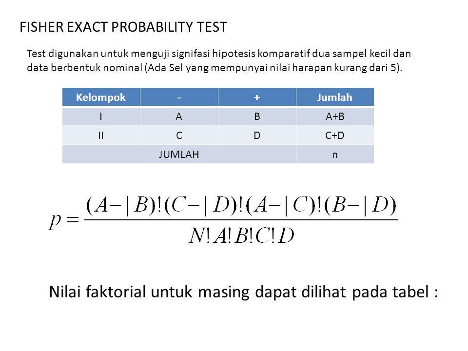 FISHER EXACT PROBABILITY TEST Test digunakan untuk menguji signifasi hipotesis komparatif dua sampel kecil dan data berbentuk nominal (Ada Sel yang mempunyai nilai harapan kurang dari 5).