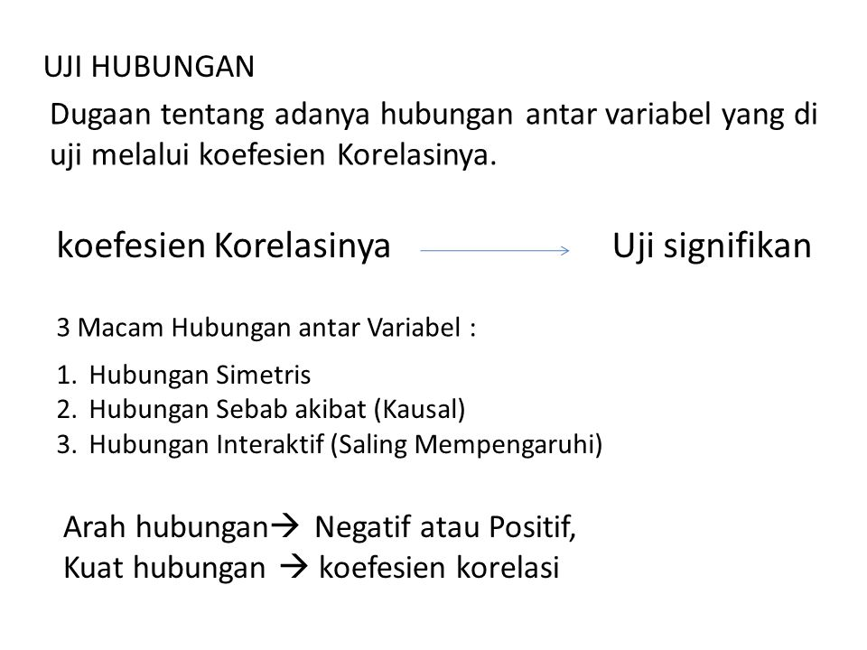 UJI HUBUNGAN Dugaan tentang adanya hubungan antar variabel yang di uji melalui koefesien Korelasinya. koefesien KorelasinyaUji signifikan 3 Macam Hubu