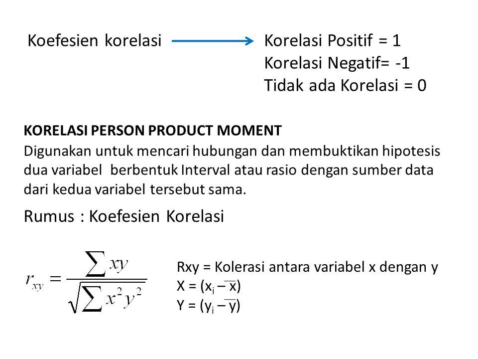 Koefesien korelasiKorelasi Positif = 1 Korelasi Negatif= -1 Tidak ada Korelasi = 0 KORELASI PERSON PRODUCT MOMENT Digunakan untuk mencari hubungan dan membuktikan hipotesis dua variabel berbentuk Interval atau rasio dengan sumber data dari kedua variabel tersebut sama.