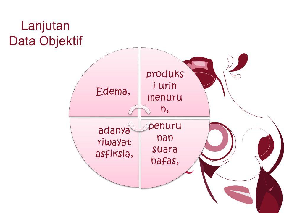 Edema, produks i urin menuru n, penuru nan suara nafas, adanya riwayat asfiksia, Lanjutan Data Objektif