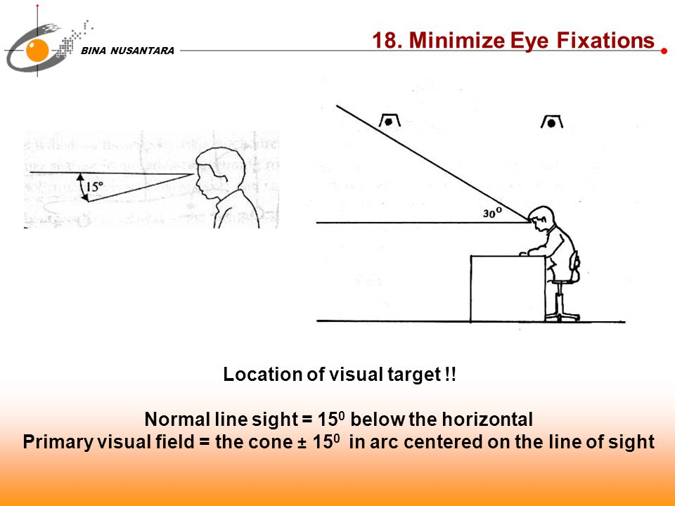 BINA NUSANTARA 18. Minimize Eye Fixations Location of visual target !! Normal line sight = 15 0 below the horizontal Primary visual field = the cone ±