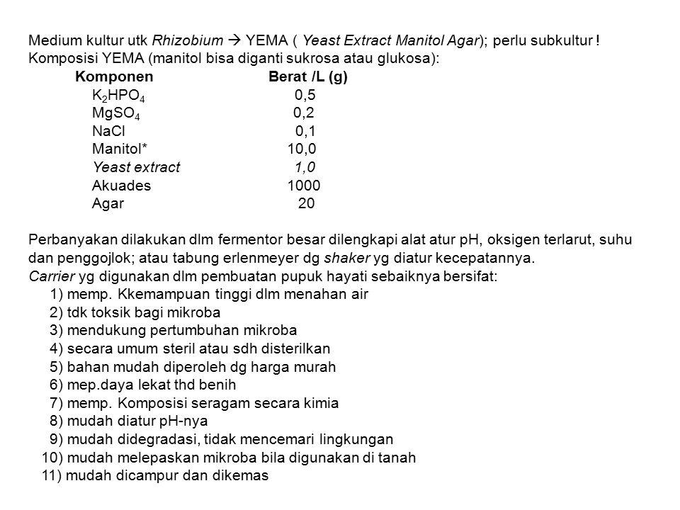 Medium kultur utk Rhizobium  YEMA ( Yeast Extract Manitol Agar); perlu subkultur ! Komposisi YEMA (manitol bisa diganti sukrosa atau glukosa): Kompon