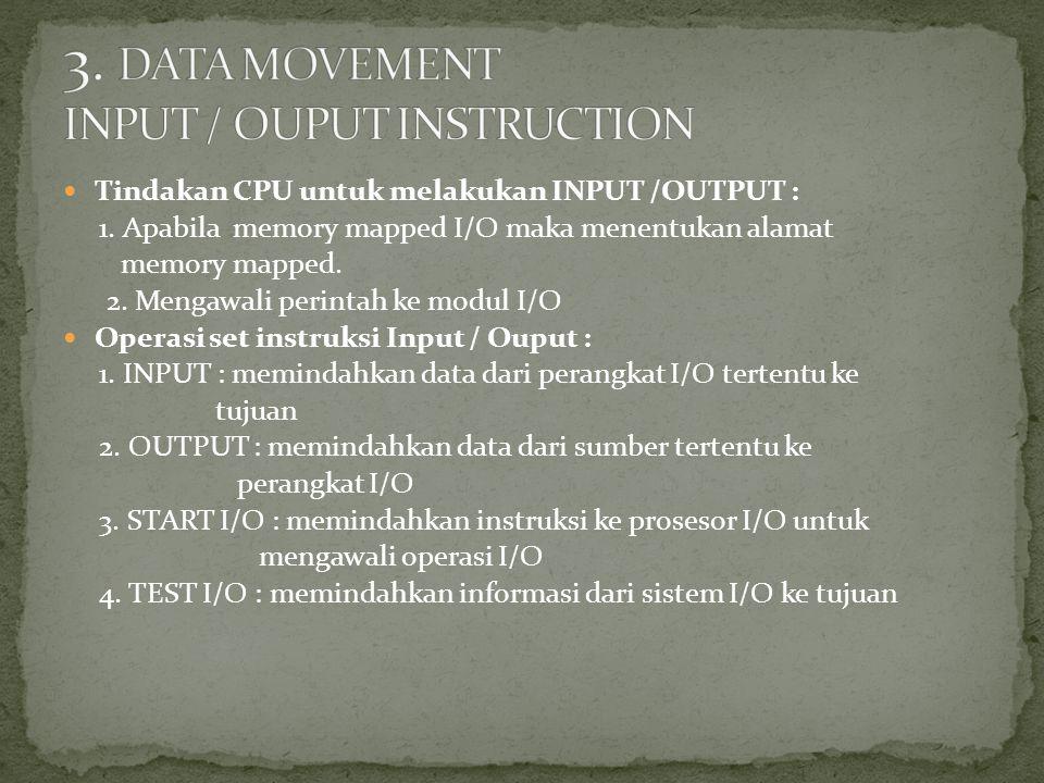 Tindakan CPU untuk melakukan INPUT /OUTPUT : 1.